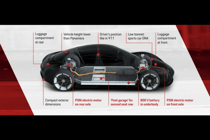 Electric Porsche Taycan Tech Details Revealed Car And