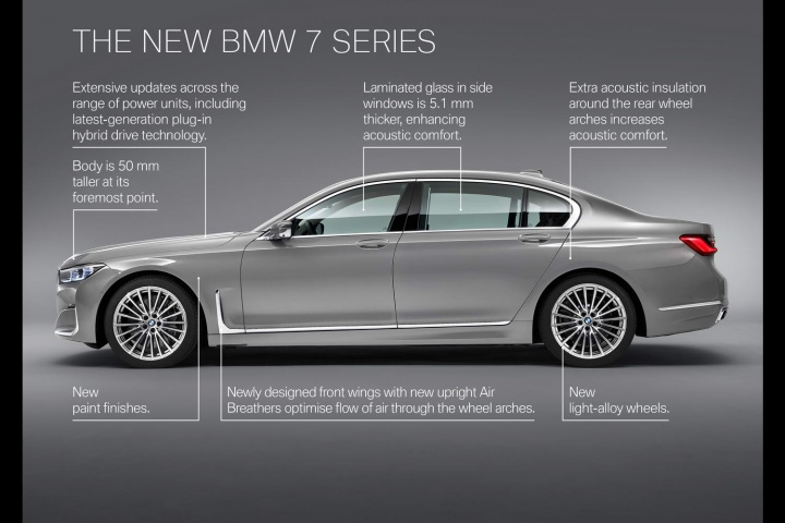 BMW 7 Series gets startling facelift