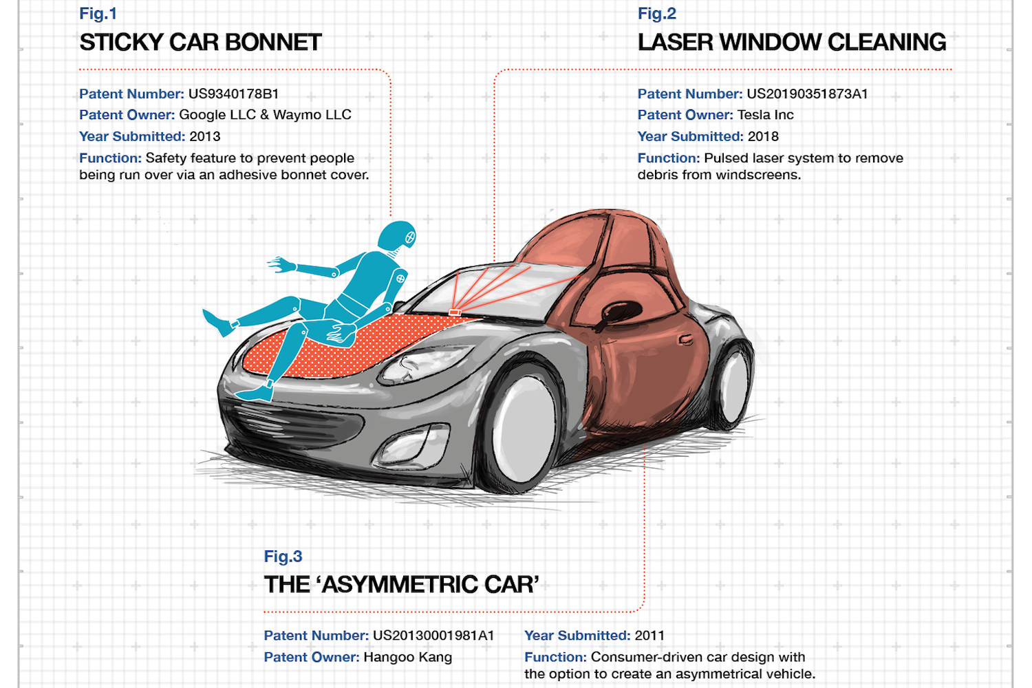 Sticky bonnets and roof-mounted turbines: the weirdest car patents