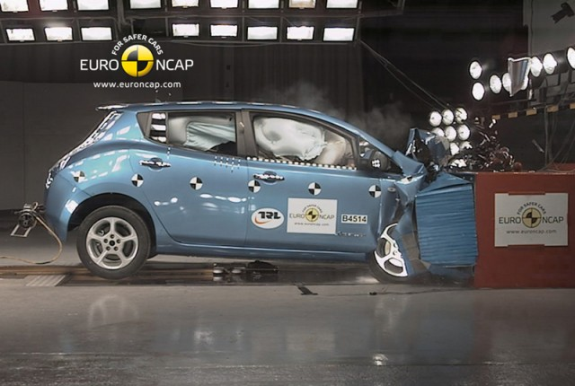 Car News | Latest round of Euro NCAP safety scores released | CompleteCar.ie