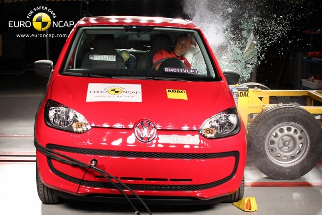 Car News | 14 new Euro NCAP results | CompleteCar.ie