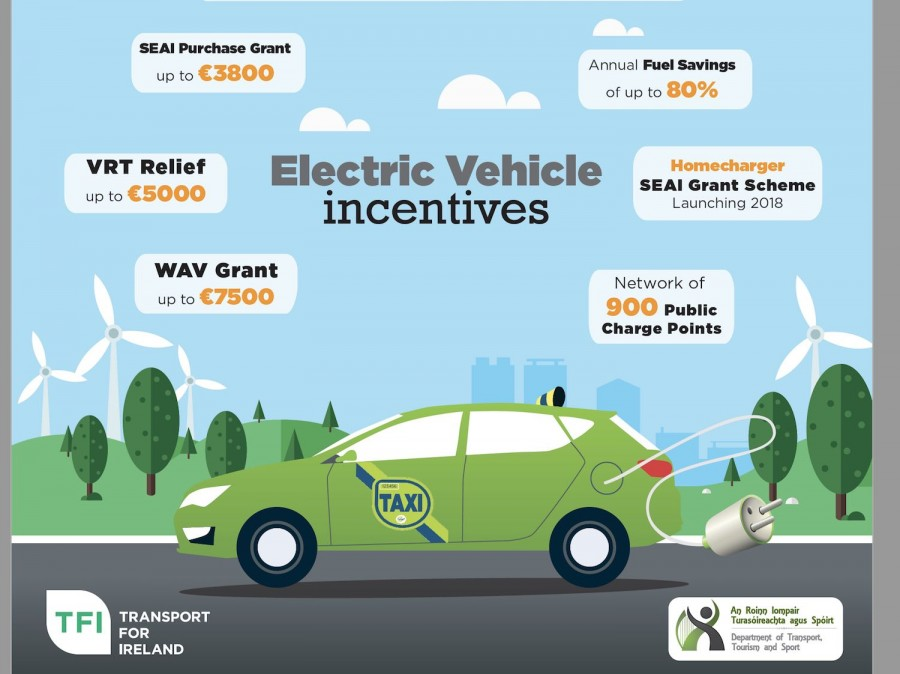 Car News | Electric grant scheme for taxis and public vehicles | CompleteCar.ie