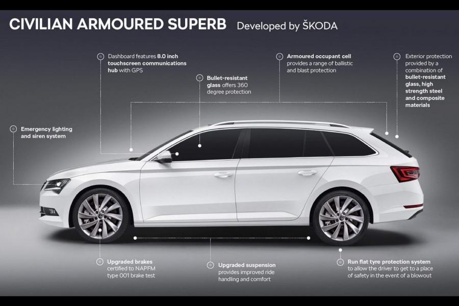 Car News | Skoda armours the Superb Combi | CompleteCar.ie