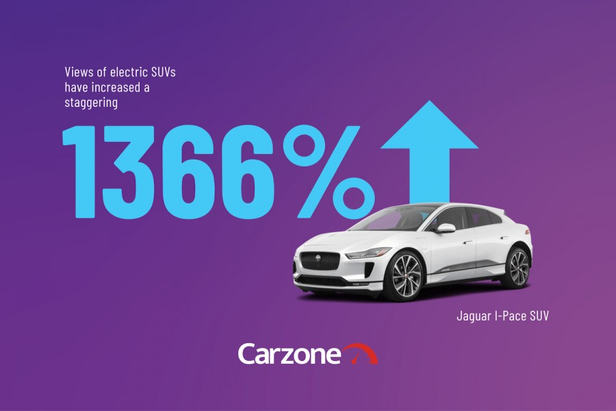 Car News | Ireland's electric car explosion continues | CompleteCar.ie
