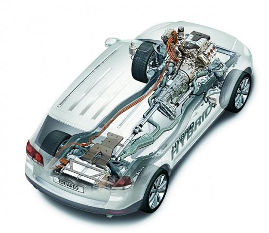Car News | VW reveals future plans | CompleteCar.ie