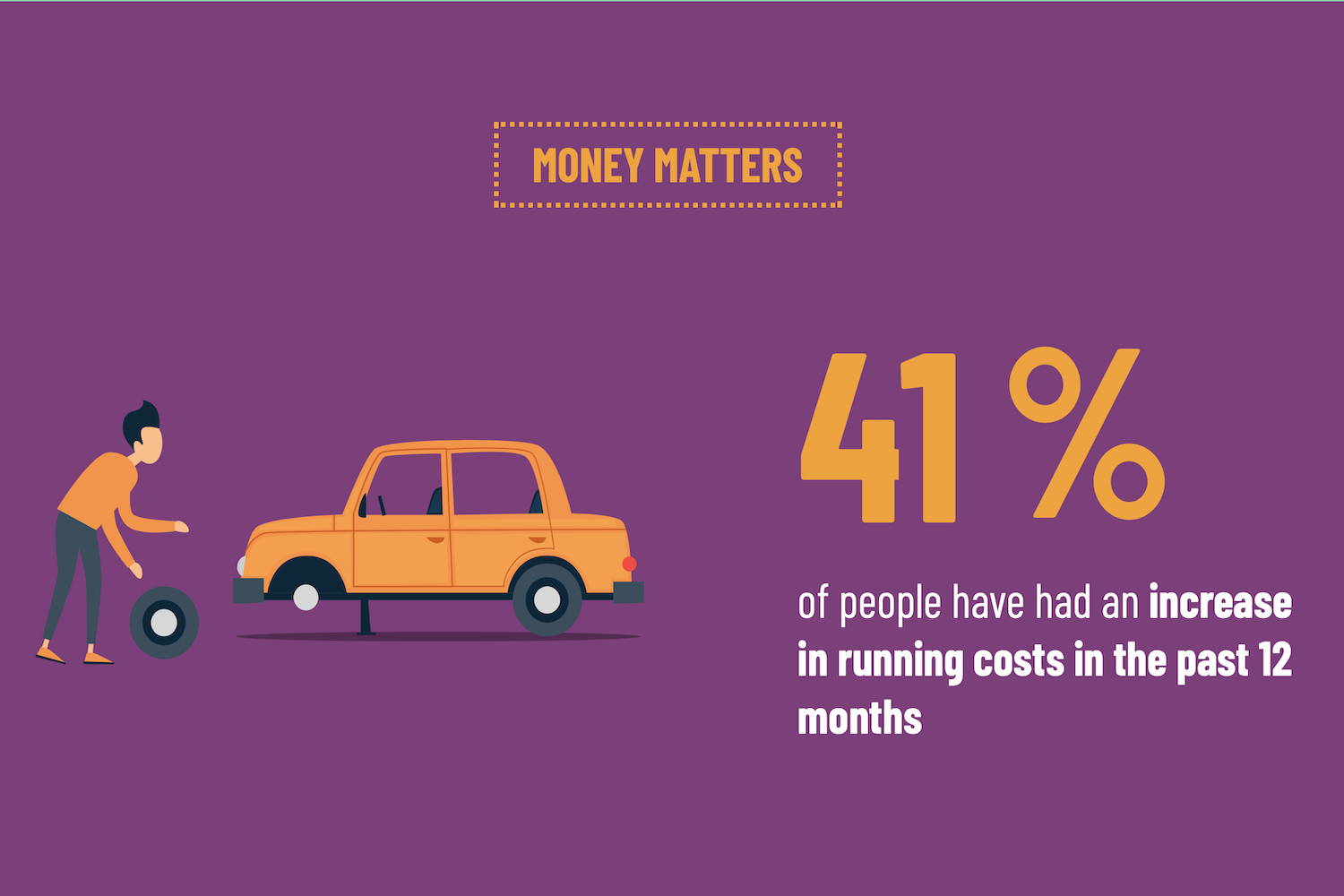 Car News   Insurance is the top money worry for Irish motorists   CompleteCar.ie