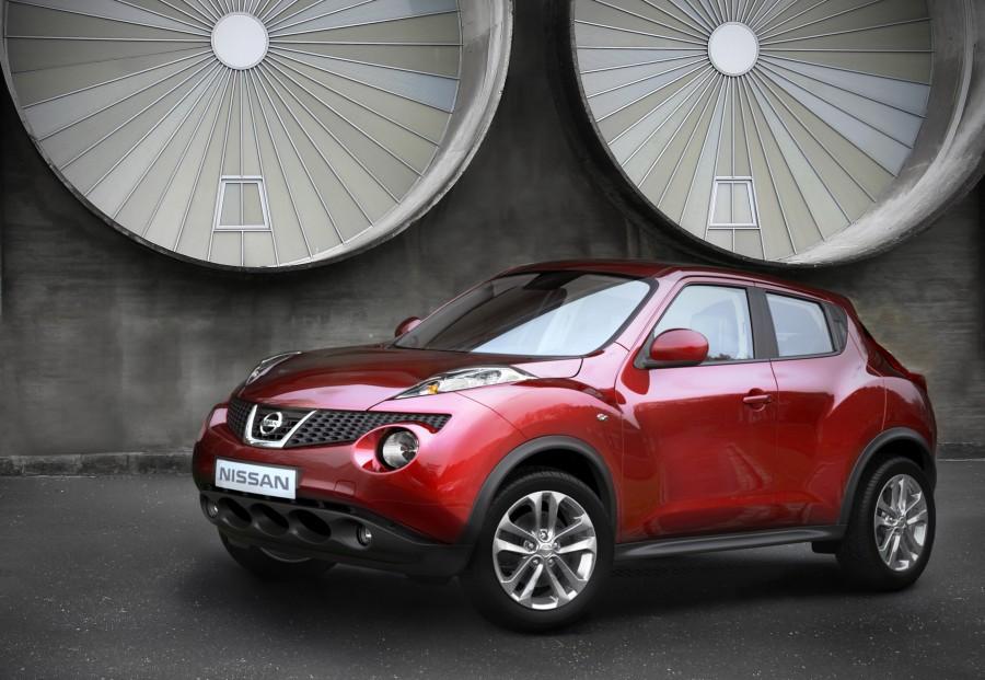 Car Reviews | Nissan Juke | CompleteCar.ie